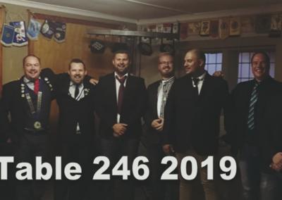 246 AGM 2019